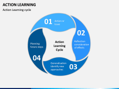 Action Learning PPT Slide 11