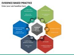 Evidence Based Practice PPT slide 25