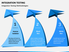 Integration Testing PPT Slide 4