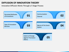 Diffusion of Innovation Theory PPT Slide 9