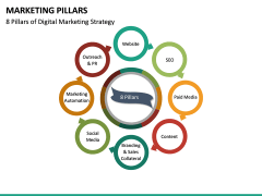 Marketing Pillars PPT Slide 27