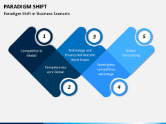 Paradigm Shift PPT Slide 9