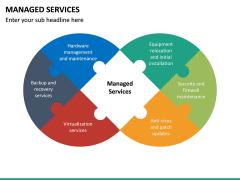 Managed Services PPT Slide 20