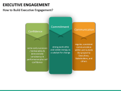 Executive Engagement PPT Slide 12