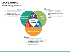 Open Banking PPT slide 26