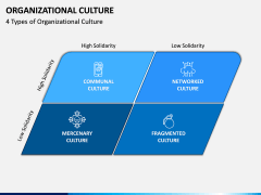 Organizational Culture PPT Slide 5