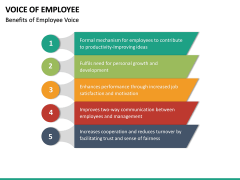 Voice of Employee PPT Slide 32