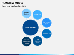 Franchise Model PPT Slide 6