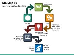 Industry 4.0 PPT Slide 18