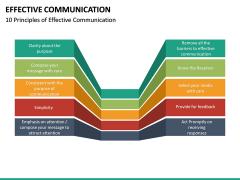 Effective Communication PPT slide 27