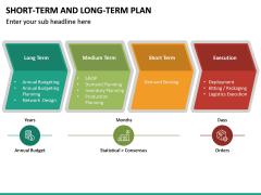 Short Term and Long Term Plan PPT Slide 20