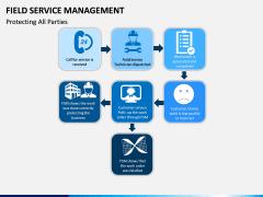 Field Service Management PPT Slide 10