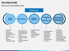 HR Structure PPT Slide 3