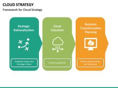 Cloud Strategy PPT Slide 18