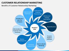 Customer Relationship Marketing PPT Slide 9