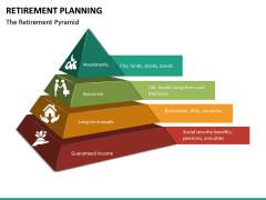 Retirement Planning PPT Slide 23
