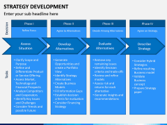 Strategy Development PPT Slide 13