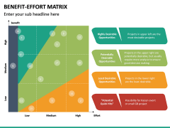 Benefit Effort Matrix PPT Slide 8