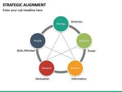 Strategic Alignment PPT Slide 25