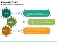 Bipolar Disorder PPT Slide 29