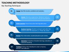 Teaching Methodogy PPT Slide 14