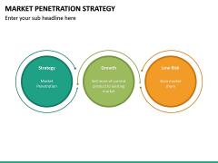 Market Penetration PPT Slide 24