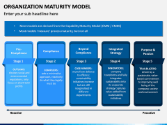 Organization Maturity Model PPT Slide 11
