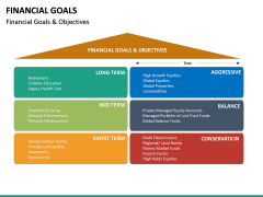 Financial Goals PPT Slide 17