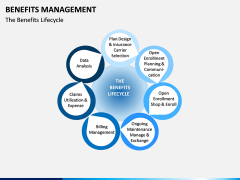 Benefits management PPT slide 2