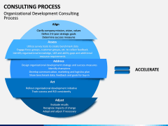 Consulting Process PPT Slide 5