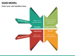 SOAR Model PPT Slide 13