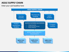 Agile Supply Chain PPT Slide 6