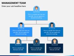 Management Team PPT Slide 11