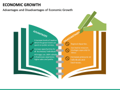 Economic Growth PPT Slide 39