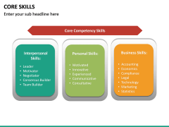 Core Skills PPT slide 27