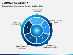 E-commerce Security PPT Slide 1