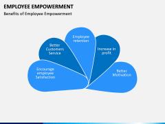 Employee Empowerment PPT Slide 18