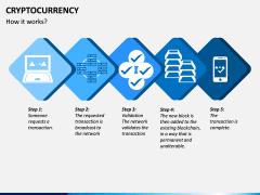 Cryptocurrency PPT Slide 5