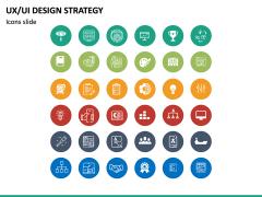 UX/UI Design Strategy PPT Slide 38