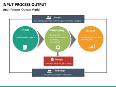 Input Process Output PPT slide 15