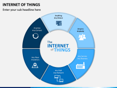 Internet of Things (IOT) PPT Slide 3