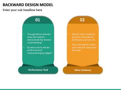 Backward Design Model PPT Slide 24