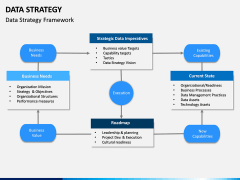 Data Strategy PPT Slide 11