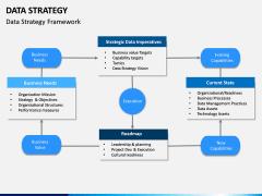Data Strategy PPT Slide 11