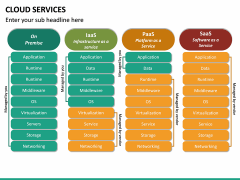 Cloud Services PPT Slide 26