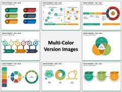 Design Thinking - Lean - Agile PPT Slide MC Combined