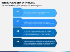 Interoperability of Processes PPT Slide 10
