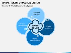 Marketing Information System PPT Slide 11