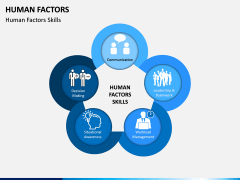 Human Factors PPT Slide 4