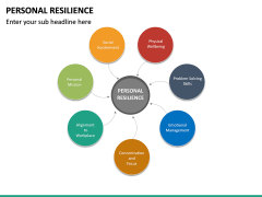 Personal Resilience PPT Slide 38
